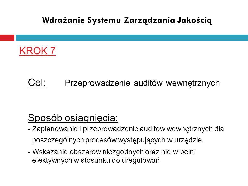 Wdrażanie Systemu Zarządzania Jakością KROK 7 Cel: Przeprowadzenie auditów wewnętrznych Sposób osiągnięcia: - Zaplanowanie i przeprowadzenie auditów w