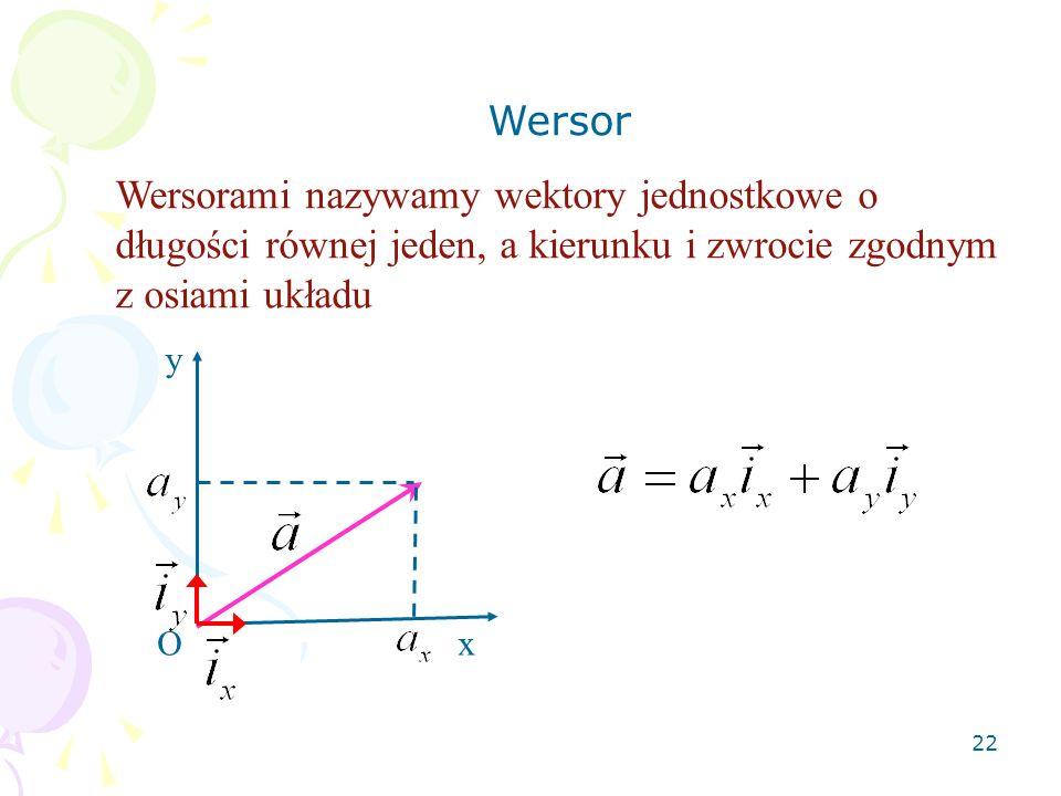22 Wersor Wersorami nazywamy wektory jednostkowe o długości równej jeden, a kierunku i zwrocie zgodnym z osiami układu Ox y