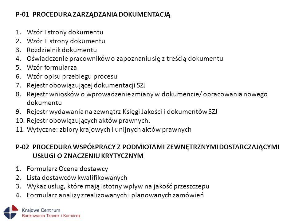 P-01 PROCEDURA ZARZĄDZANIA DOKUMENTACJĄ 1.Wzór I strony dokumentu 2.Wzór II strony dokumentu 3.Rozdzielnik dokumentu 4.Oświadczenie pracowników o zapo