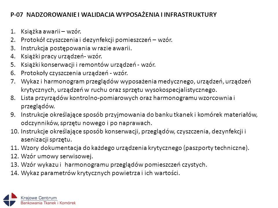 P-07 NADZOROWANIE I WALIDACJA WYPOSAŻENIA I INFRASTRUKTURY 1.Książka awarii – wzór. 2.Protokół czyszczenia i dezynfekcji pomieszczeń – wzór. 3.Instruk