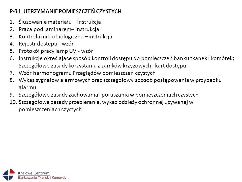 P-31 UTRZYMANIE POMIESZCZEŃ CZYSTYCH 1.Śluzowanie materiału – instrukcja 2.Praca pod laminarem– instrukcja 3.Kontrola mikrobiologiczna – instrukcja 4.