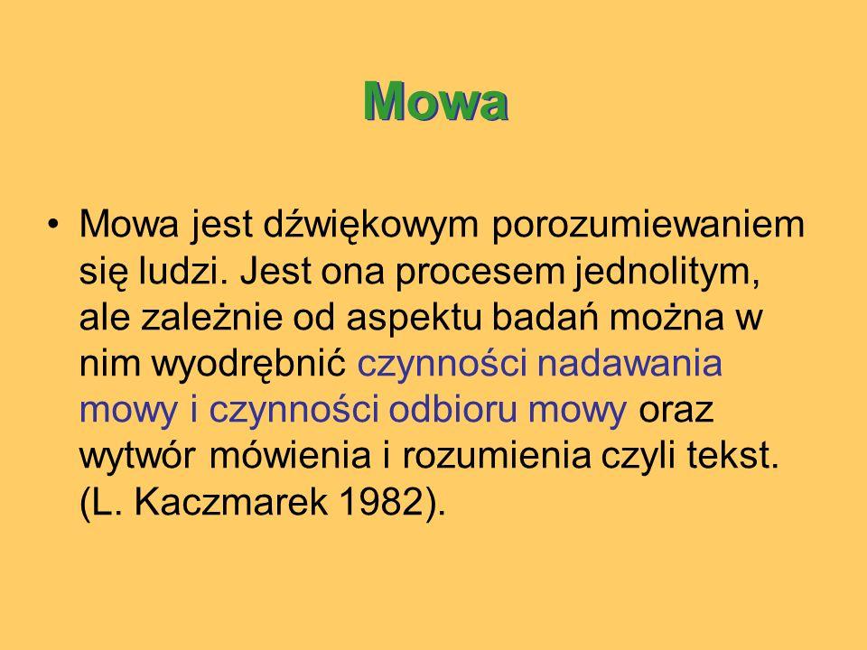 Mowa Mowa jest dźwiękowym porozumiewaniem się ludzi.