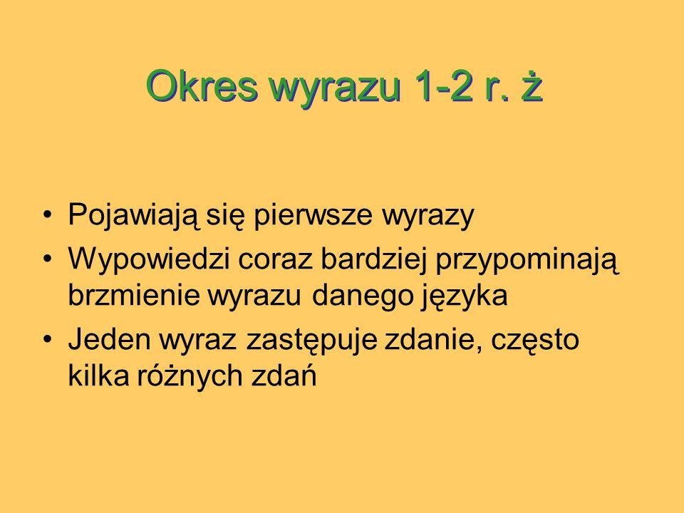 Okres wyrazu 1-2 r.ż Okres wyrazu 1-2 r.