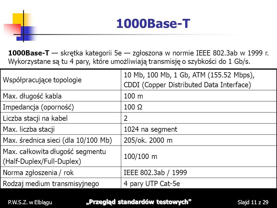 P.W.S.Z. w Elblągu Przegląd standardów testowych Slajd 11 z 29 1000Base-T 1000Base-T skrętka kategorii 5e zgłoszona w normie IEEE 802.3ab w 1999 r. Wy