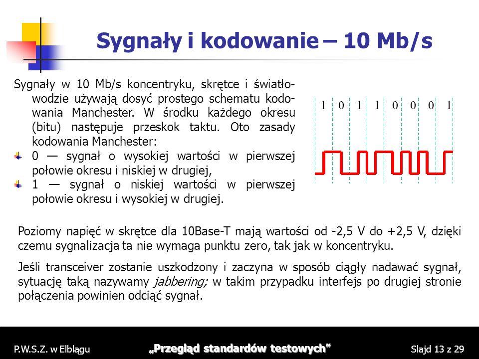 P.W.S.Z. w Elblągu Przegląd standardów testowych Slajd 13 z 29 Sygnały i kodowanie – 10 Mb/s Sygnały w 10 Mb/s koncentryku, skrętce i światło- wodzie