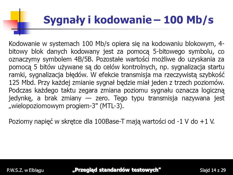 P.W.S.Z. w Elblągu Przegląd standardów testowych Slajd 14 z 29 Sygnały i kodowanie – 100 Mb/s Kodowanie w systemach 100 Mb/s opiera się na kodowaniu b