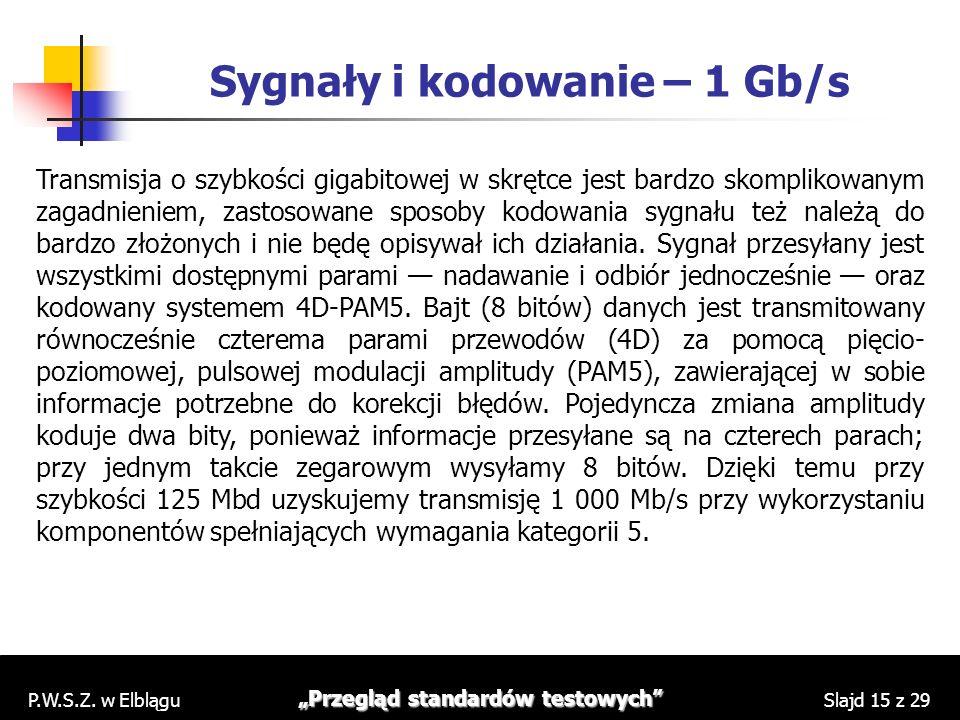 P.W.S.Z. w Elblągu Przegląd standardów testowych Slajd 15 z 29 Sygnały i kodowanie – 1 Gb/s Transmisja o szybkości gigabitowej w skrętce jest bardzo s