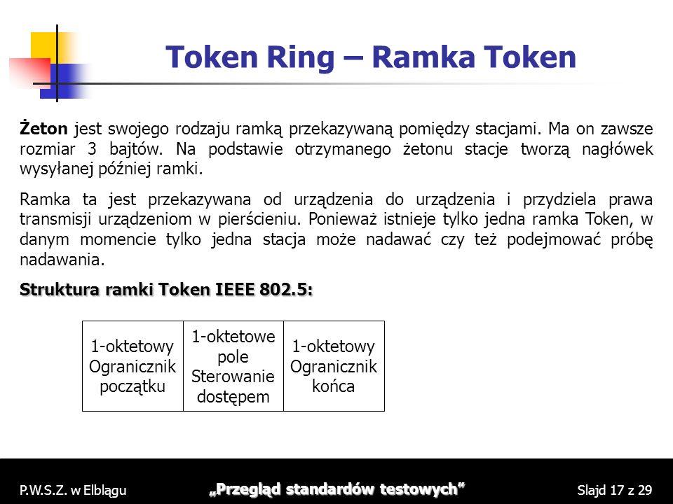 P.W.S.Z. w Elblągu Przegląd standardów testowych Slajd 17 z 29 Token Ring – Ramka Token Żeton jest swojego rodzaju ramką przekazywaną pomiędzy stacjam