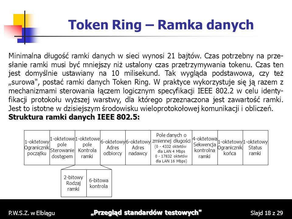 P.W.S.Z. w Elblągu Przegląd standardów testowych Slajd 18 z 29 Token Ring – Ramka danych Minimalna długość ramki danych w sieci wynosi 21 bajtów. Czas