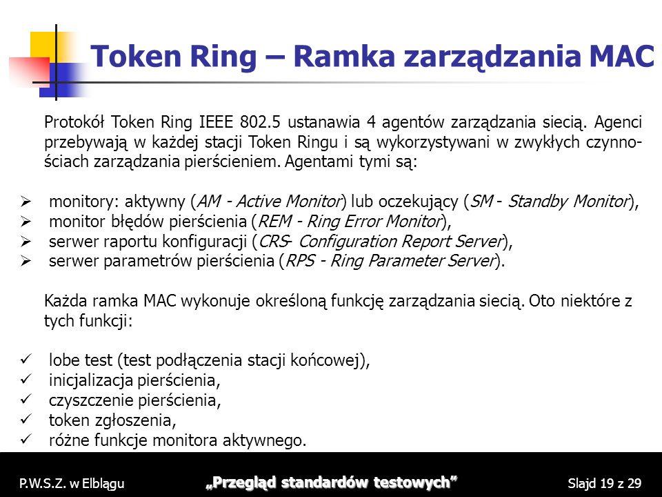 P.W.S.Z. w Elblągu Przegląd standardów testowych Slajd 19 z 29 Token Ring – Ramka zarządzania MAC Protokół Token Ring IEEE 802.5 ustanawia 4 agentów z