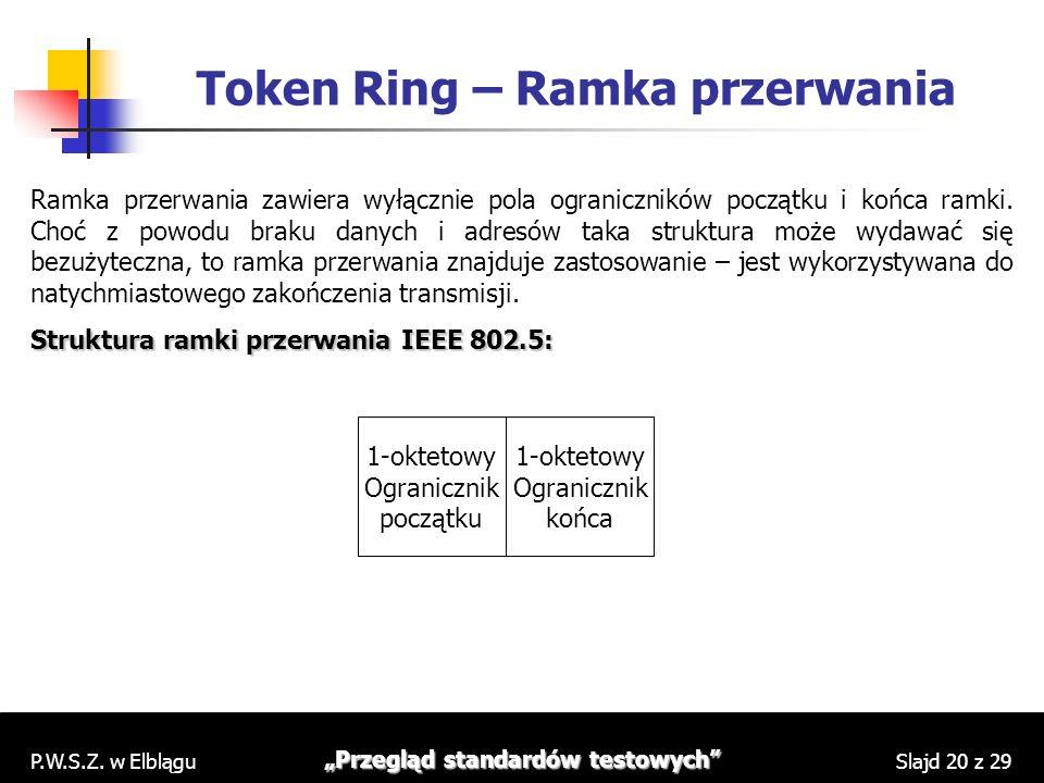 P.W.S.Z. w Elblągu Przegląd standardów testowych Slajd 20 z 29 Token Ring – Ramka przerwania Ramka przerwania zawiera wyłącznie pola ograniczników poc