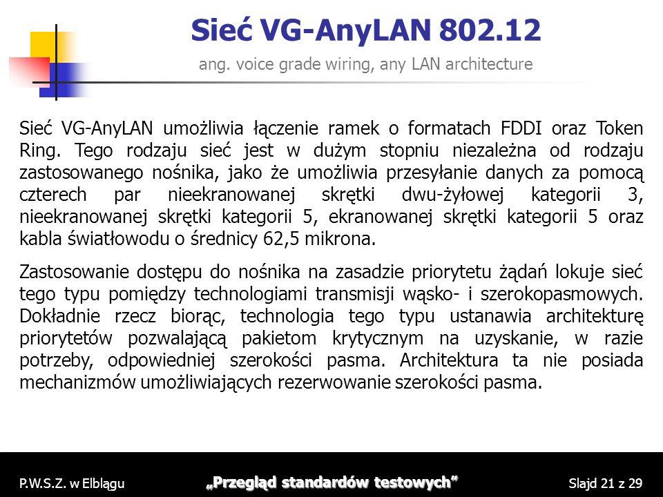 P.W.S.Z. w Elblągu Przegląd standardów testowych Slajd 21 z 29 Sieć VG-AnyLAN 802.12 Sieć VG-AnyLAN umożliwia łączenie ramek o formatach FDDI oraz Tok