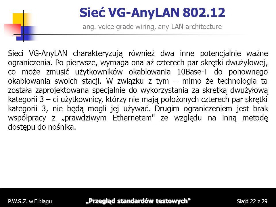 P.W.S.Z. w Elblągu Przegląd standardów testowych Slajd 22 z 29 Sieć VG-AnyLAN 802.12 Sieci VG-AnyLAN charakteryzują również dwa inne potencjalnie ważn
