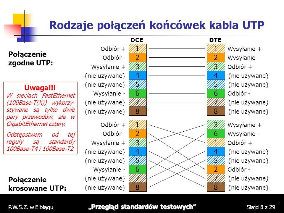 P.W.S.Z. w Elblągu Przegląd standardów testowych Slajd 8 z 29 Rodzaje połączeń końcówek kabla UTP 1 2 3 4 5 6 7 8 Odbiór + Odbiór - Wysyłanie + {nie u