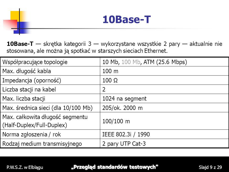 P.W.S.Z. w Elblągu Przegląd standardów testowych Slajd 9 z 29 10Base-T 10Base-T skrętka kategorii 3 wykorzystane wszystkie 2 pary aktualnie nie stosow