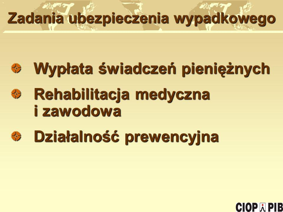 Wypłata świadczeń pieniężnych Rehabilitacja medyczna i zawodowa Działalność prewencyjna Zadania ubezpieczenia wypadkowego