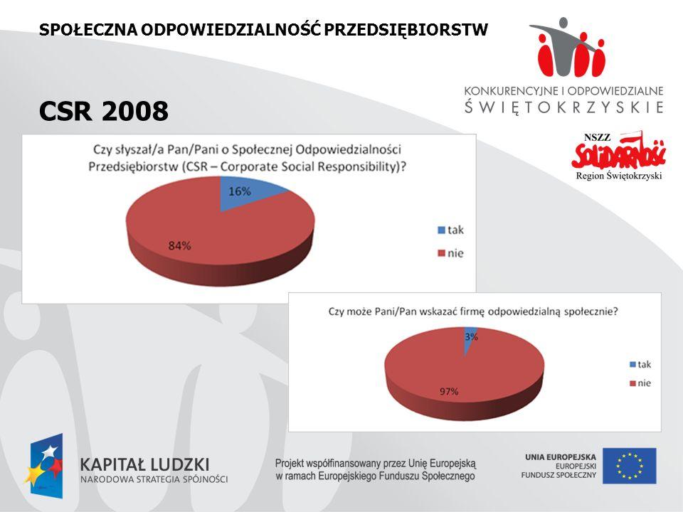SPOŁECZNA ODPOWIEDZIALNOŚĆ PRZEDSIĘBIORSTW CSR 2008