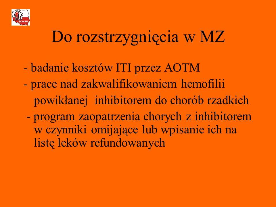 Do rozstrzygnięcia w MZ - badanie kosztów ITI przez AOTM - prace nad zakwalifikowaniem hemofilii powikłanej inhibitorem do chorób rzadkich - program zaopatrzenia chorych z inhibitorem w czynniki omijające lub wpisanie ich na listę leków refundowanych