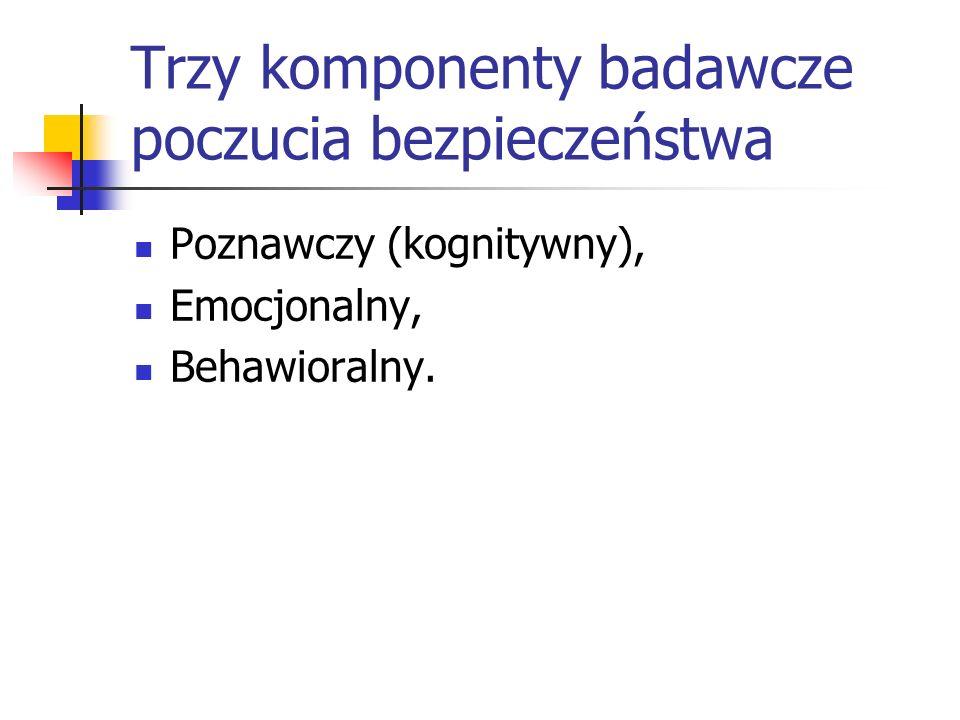 Trzy komponenty badawcze poczucia bezpieczeństwa Poznawczy (kognitywny), Emocjonalny, Behawioralny.
