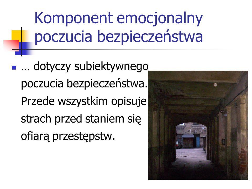 Komponent behawioralny poczucia bezpieczeństwa … opisuje zachowania jednostek w środowisku zamieszkania związane z reakcją na przestępczość i jej wyobrażenie oraz podejmowane działania zaradcze (aktywne i pasywne).