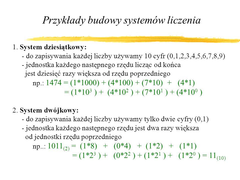 1. System dziesiątkowy: - do zapisywania każdej liczby używamy 10 cyfr (0,1,2,3,4,5,6,7,8,9) - jednostka każdego następnego rzędu licząc od końca jest