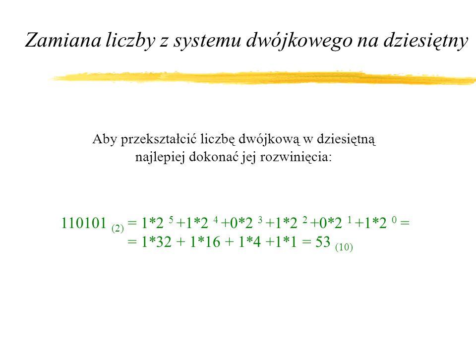 Zamiana liczby z systemu dwójkowego na dziesiętny Aby przekształcić liczbę dwójkową w dziesiętną najlepiej dokonać jej rozwinięcia: 110101 (2) = 1*2 5