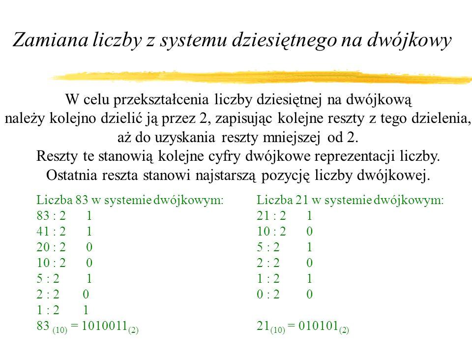 Zamiana liczby z systemu dziesiętnego na dwójkowy W celu przekształcenia liczby dziesiętnej na dwójkową należy kolejno dzielić ją przez 2, zapisując k