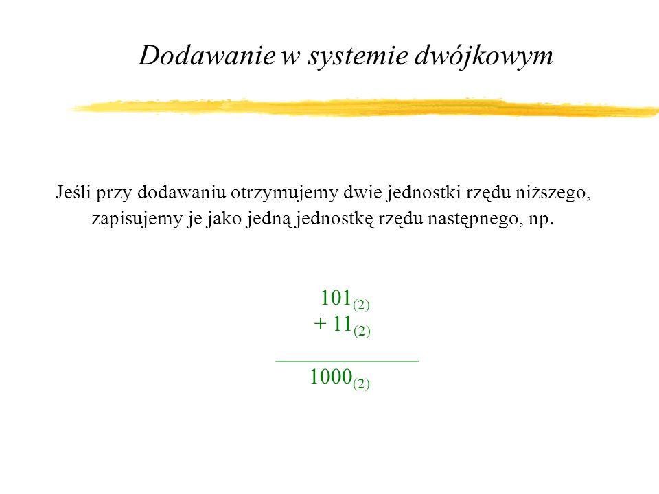 Dodawanie w systemie dwójkowym Jeśli przy dodawaniu otrzymujemy dwie jednostki rzędu niższego, zapisujemy je jako jedną jednostkę rzędu następnego, np