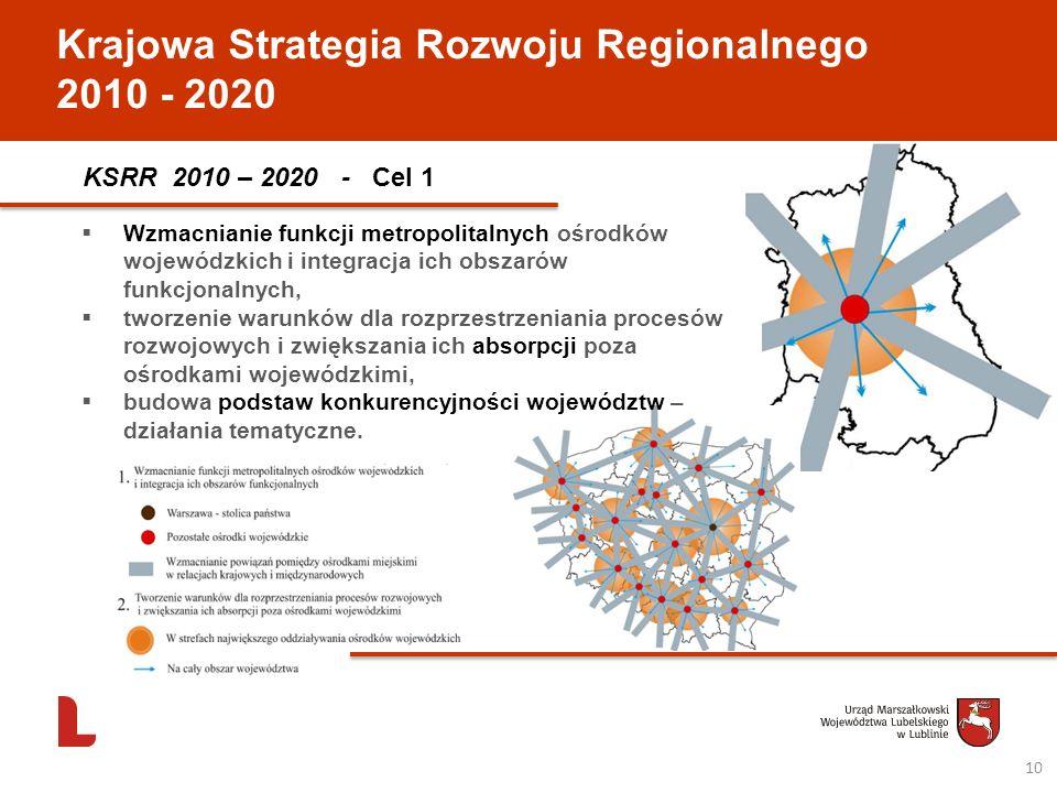 Krajowa Strategia Rozwoju Regionalnego 2010 - 2020 KSRR 2010 – 2020 - Cel 1 Wzmacnianie funkcji metropolitalnych ośrodków wojewódzkich i integracja ic