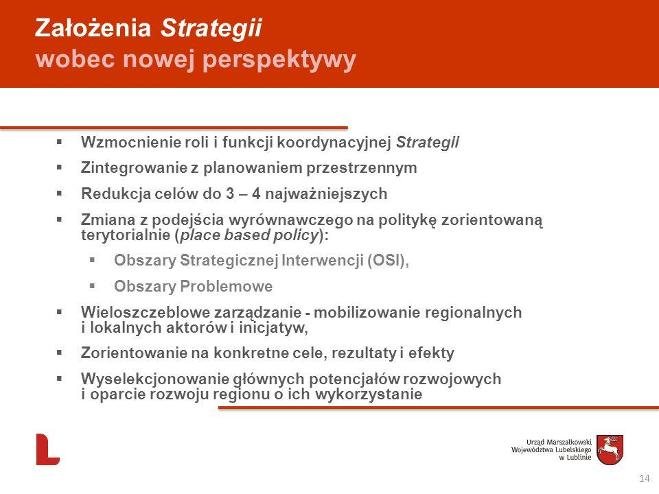 Założenia Strategii wobec nowej perspektywy Wzmocnienie roli i funkcji koordynacyjnej Strategii Zintegrowanie z planowaniem przestrzennym Redukcja cel