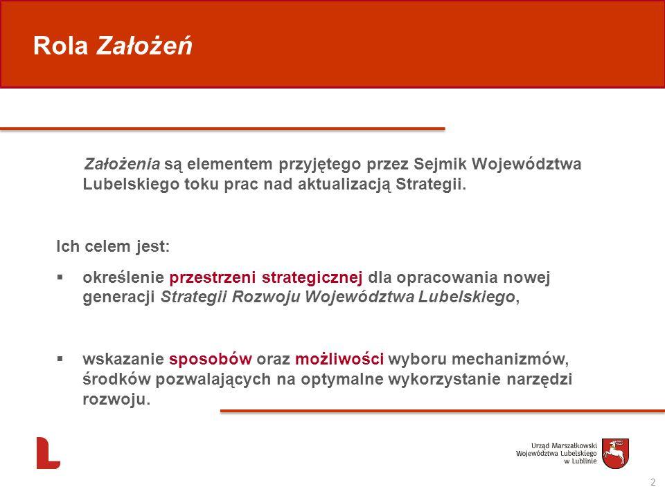 Rola Założeń Założenia są elementem przyjętego przez Sejmik Województwa Lubelskiego toku prac nad aktualizacją Strategii. Ich celem jest: określenie p