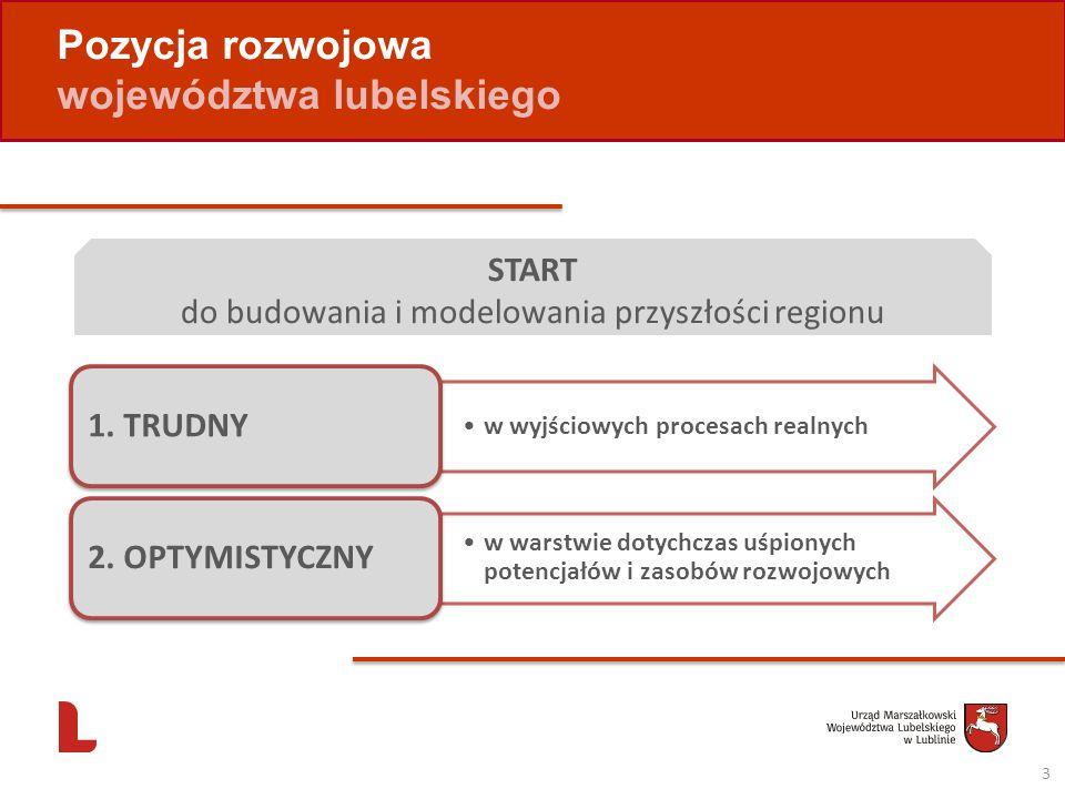 Pozycja rozwojowa województwa lubelskiego START do budowania i modelowania przyszłości regionu w wyjściowych procesach realnych 1. TRUDNY w warstwie d