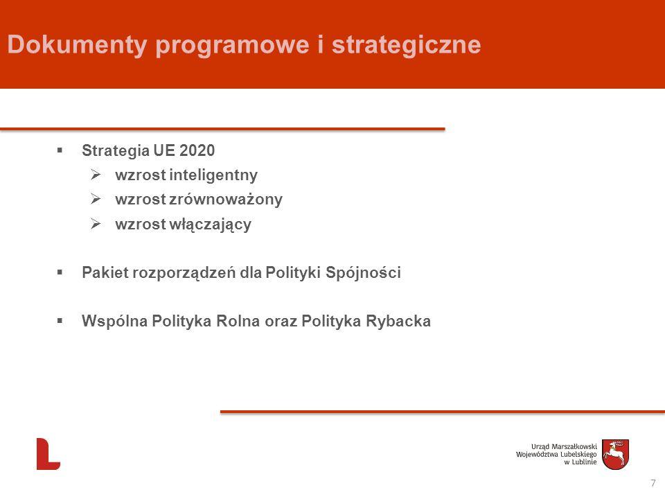Dokumenty programowe i strategiczne Strategia UE 2020 wzrost inteligentny wzrost zrównoważony wzrost włączający Pakiet rozporządzeń dla Polityki Spójn