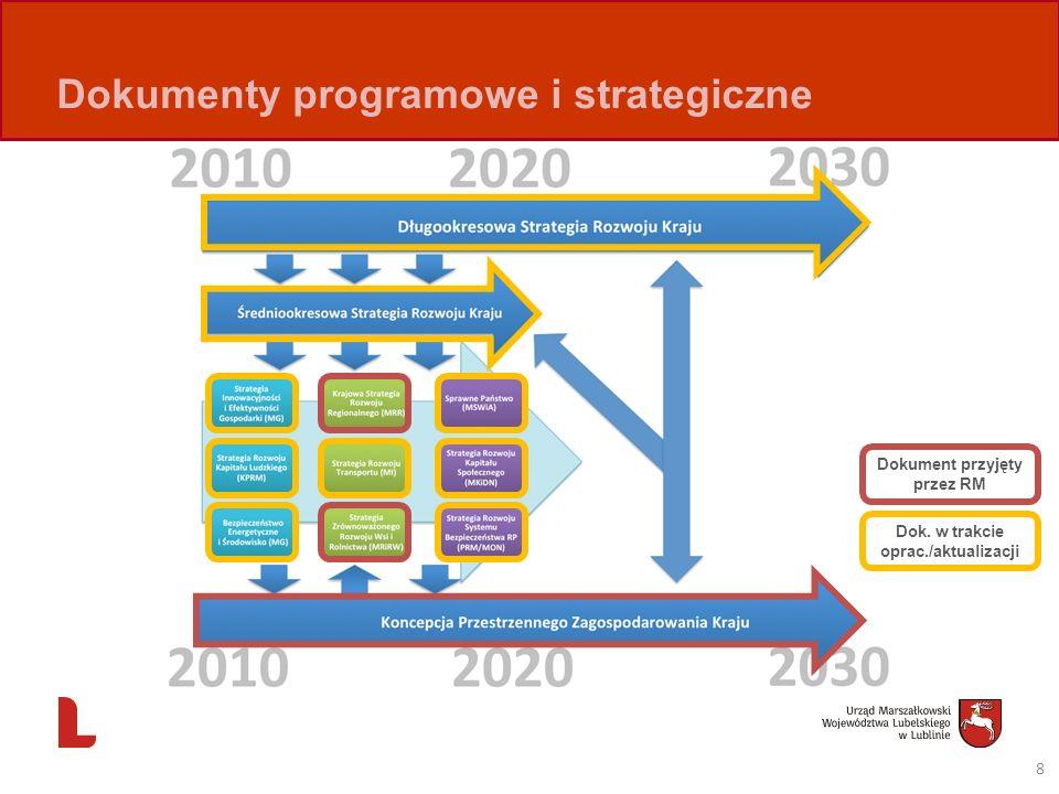 8 Dokumenty programowe i strategiczne Dokument przyjęty przez RM Dok. w trakcie oprac./aktualizacji