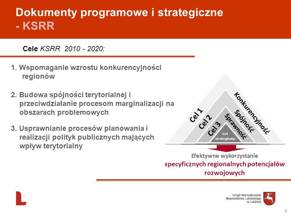 Dokumenty programowe i strategiczne - KSRR 9 1. Wspomaganie wzrostu konkurencyjności regionów Cel strategiczny 2. Budowa spójności terytorialnej i prz