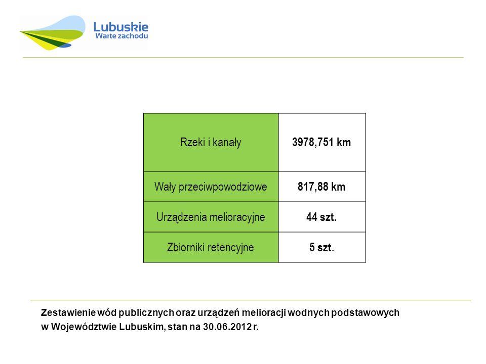 Zestawienie wód publicznych oraz urządzeń melioracji wodnych podstawowych w Województwie Lubuskim, stan na 30.06.2012 r. Rzeki i kanały 3978,751 km Wa