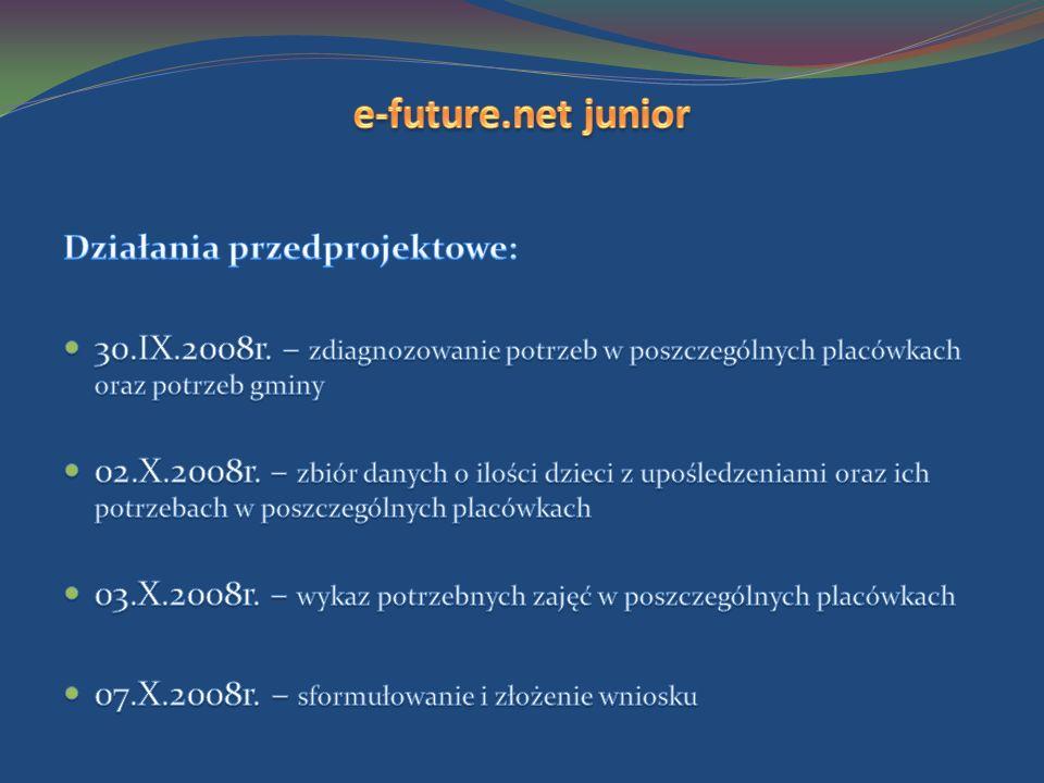 Miejski Zespół Oświaty ul.Powstańców 5 43 – 180 Orzesze tel.