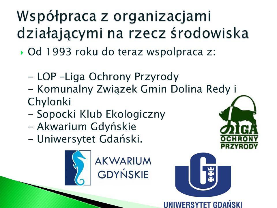Od 1993 roku do teraz wspolpraca z: - LOP –Liga Ochrony Przyrody - Komunalny Związek Gmin Dolina Redy i Chylonki - Sopocki Klub Ekologiczny - Akwarium