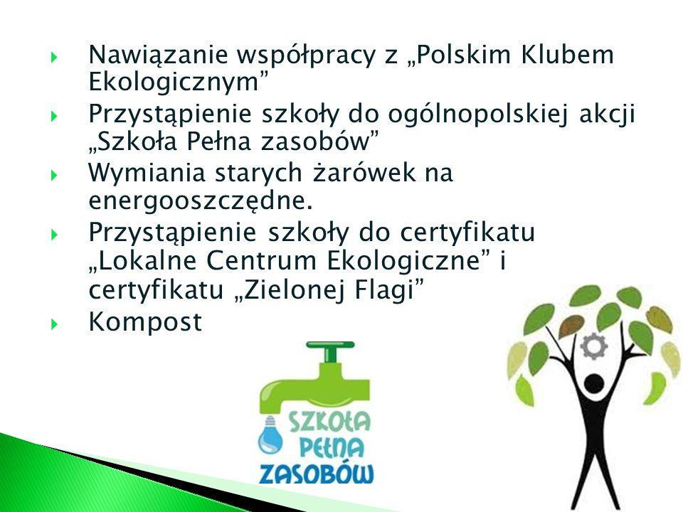 Nawiązanie współpracy z Polskim Klubem Ekologicznym Przystąpienie szkoły do ogólnopolskiej akcji Szkoła Pełna zasobów Wymiania starych żarówek na ener