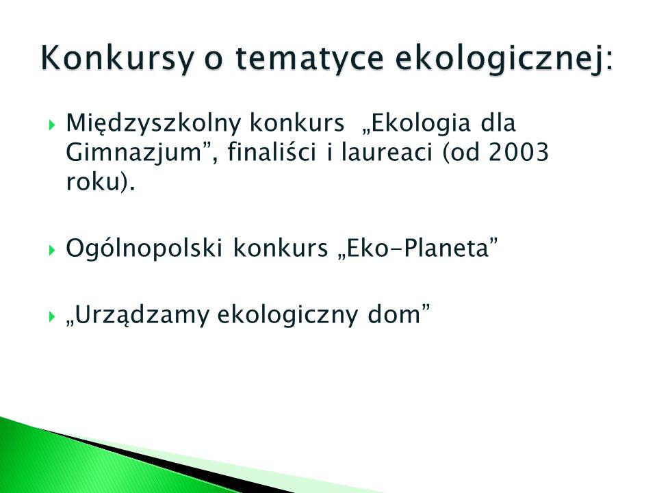 Międzyszkolny konkurs Ekologia dla Gimnazjum, finaliści i laureaci (od 2003 roku). Ogólnopolski konkurs Eko-Planeta Urządzamy ekologiczny dom