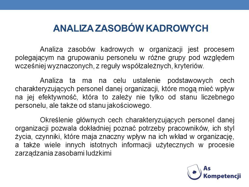 ANALIZA ZASOBÓW KADROWYCH Analiza zasobów kadrowych w organizacji jest procesem polegającym na grupowaniu personelu w różne grupy pod względem wcześni