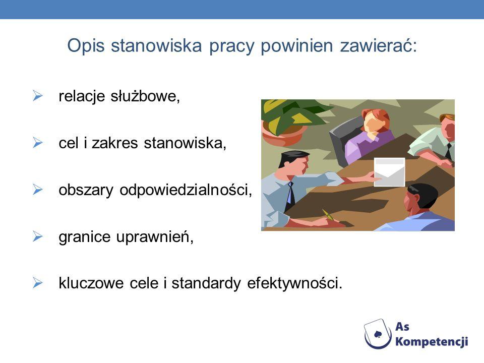 Opis stanowiska pracy powinien zawierać: relacje służbowe, cel i zakres stanowiska, obszary odpowiedzialności, granice uprawnień, kluczowe cele i stan
