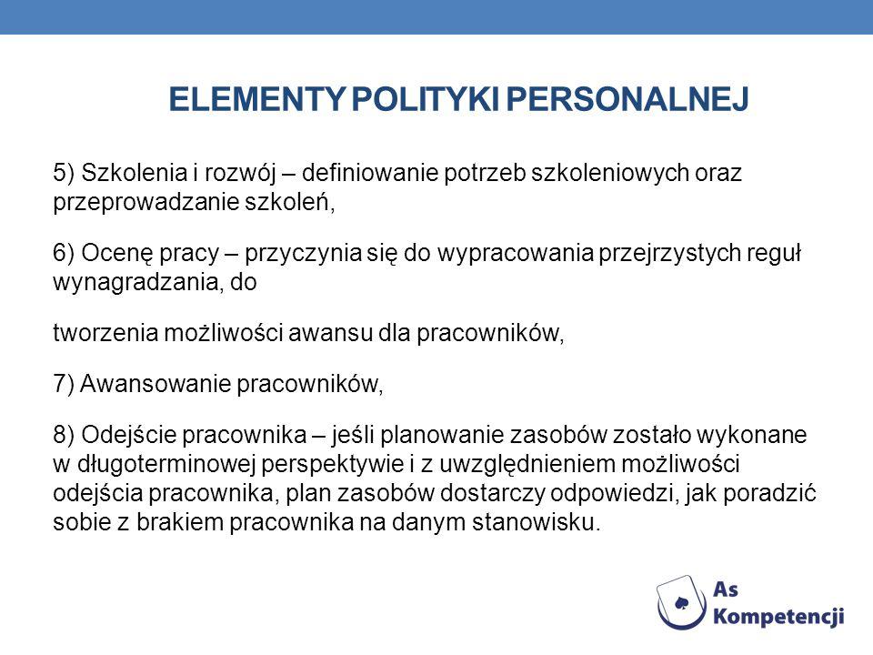 ELEMENTY POLITYKI PERSONALNEJ 5) Szkolenia i rozwój – definiowanie potrzeb szkoleniowych oraz przeprowadzanie szkoleń, 6) Ocenę pracy – przyczynia się