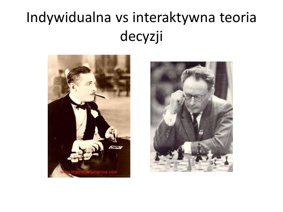 Indywidualna vs interaktywna teoria decyzji