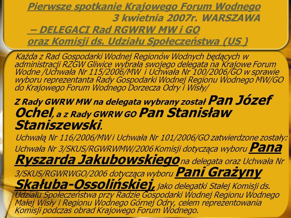 OGŁOSZENIE – charakterystyka TRZECH ETAPÓW konsultacji społecznych, Informacje na stronie internetowej RZGW Gliwice, Dyżury telefoniczne pracowników L