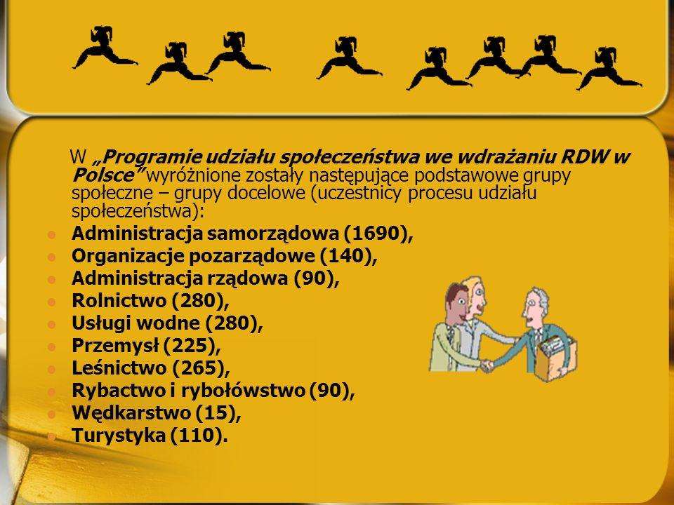 W Programie udziału społeczeństwa we wdrażaniu RDW w Polsce wyróżnione zostały następujące podstawowe grupy społeczne – grupy docelowe (uczestnicy procesu udziału społeczeństwa): Administracja samorządowa (1690), Organizacje pozarządowe (140), Administracja rządowa (90), Rolnictwo (280), Usługi wodne (280), Przemysł (225), Leśnictwo (265), Rybactwo i rybołówstwo (90), Wędkarstwo (15), Turystyka (110).
