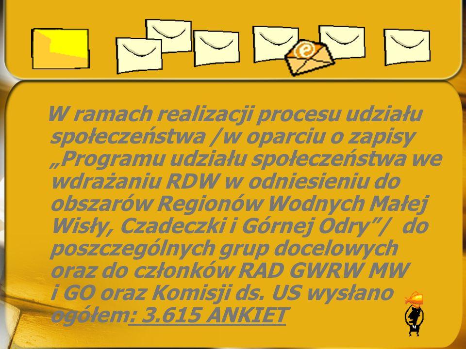 W Programie udziału społeczeństwa we wdrażaniu RDW w Polsce wyróżnione zostały następujące podstawowe grupy społeczne – grupy docelowe (uczestnicy pro