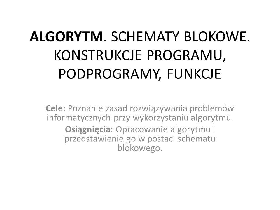 Konstrukcje programu spotykane w schematach blokowych: sekwencja instrukcji – blok ( begin… end - Pascal; { } - C, END - Basic) Test (if, if … else), instrukcja wyboru (case, switch), instrukcje iteracji (while, repeat, do while, for), instrukcje we/wy (read, write), Procedury (procedure), funkcje (function)