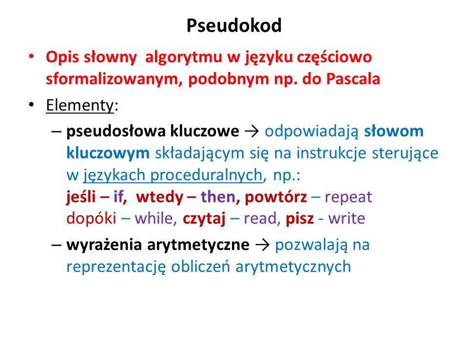 Pseudokod Opis słowny algorytmu w języku częściowo sformalizowanym, podobnym np. do Pascala Elementy: – pseudosłowa kluczowe odpowiadają słowom kluczo