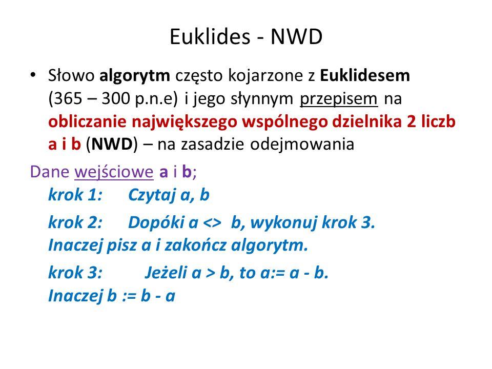 Euklides - NWD Słowo algorytm często kojarzone z Euklidesem (365 – 300 p.n.e) i jego słynnym przepisem na obliczanie największego wspólnego dzielnika
